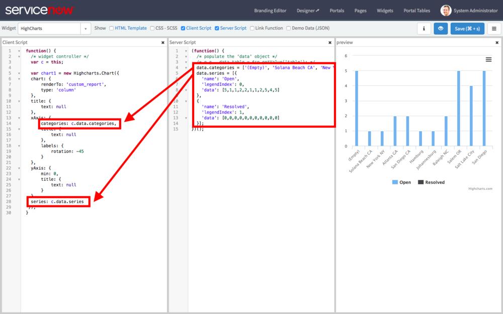 Generate HighChart Data in a Widget Server Script | CodeCreative | A