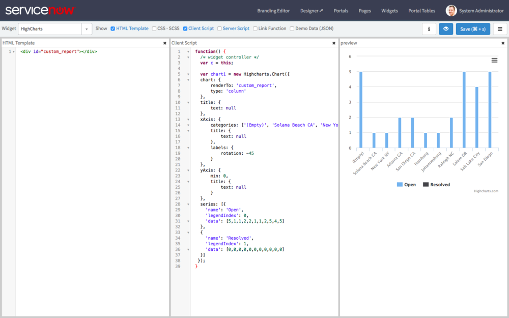 Intro to HighCharts in Service Portal | CodeCreative | A